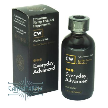 aceite de CBD Charlotte´s Web