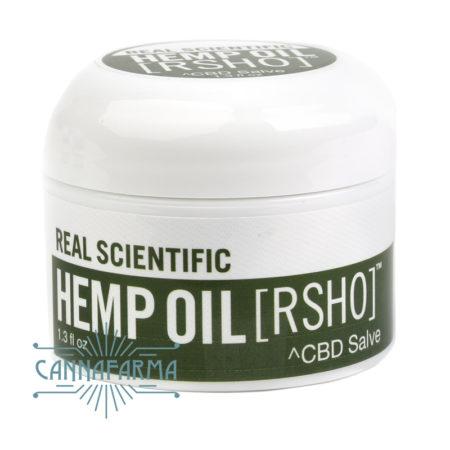 Crema con CBD para la piel